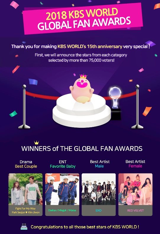 KBS World Global Fan Awards